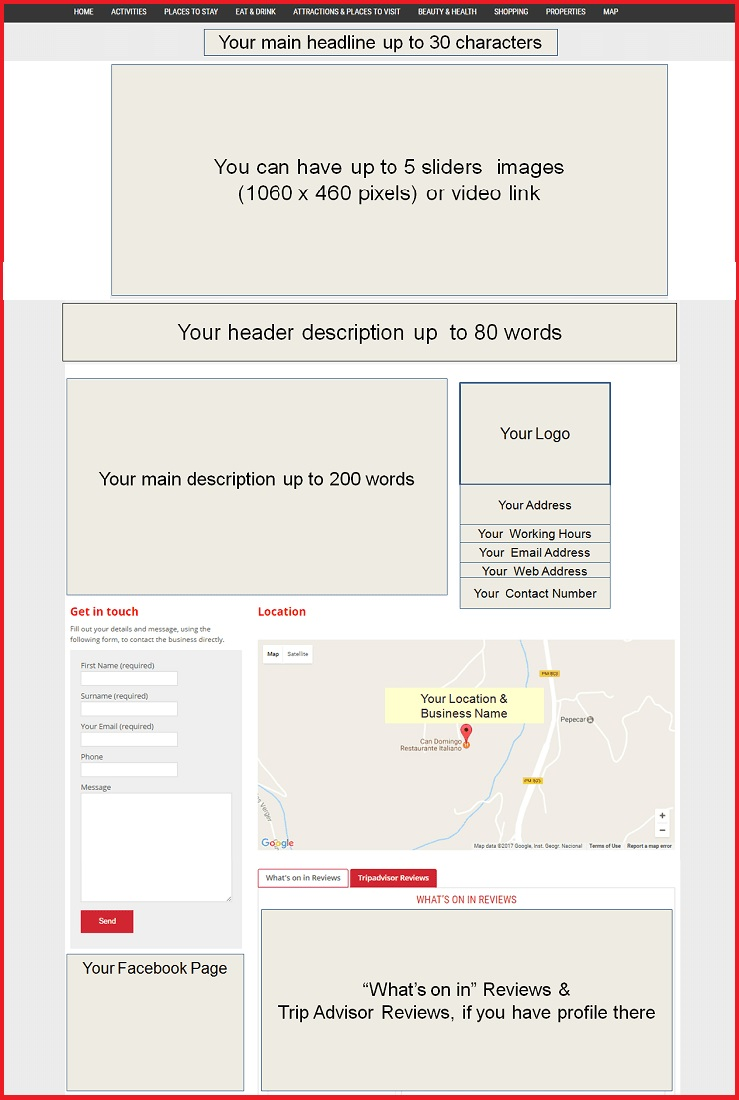 Sales Page Layout when Advertise in Southend on Sea
